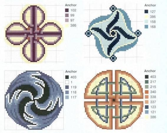 Динамика сюжетов схем для вышивки от компании «Орнамент»