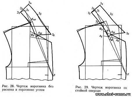 Построение выкройки воротника с лацканами