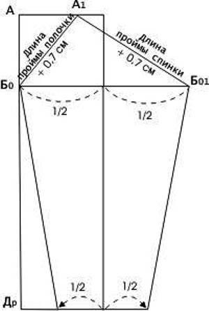 Выкройки женского белья: сексуальное боди