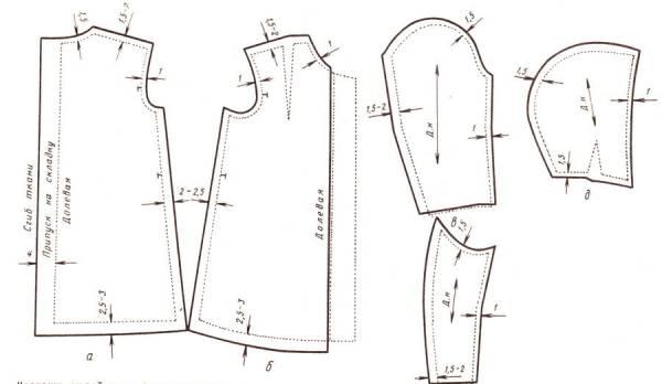 Выкройка воротника пальто + махровые изделия