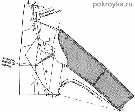 Выкройка болеро с коротким рукавом