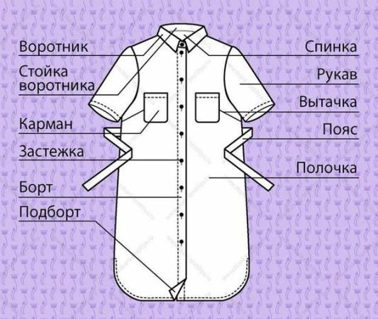Платье рубашка выкройка