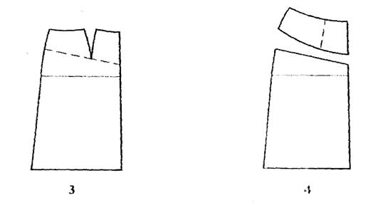 Компьютерное построение и моделирование выкроек юбок
