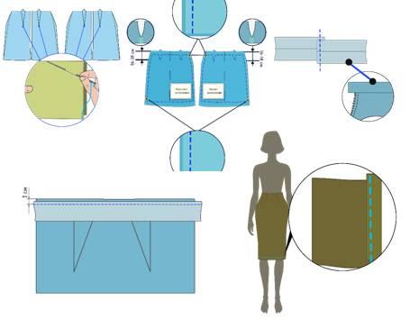 Прямая юбка: изучение курса