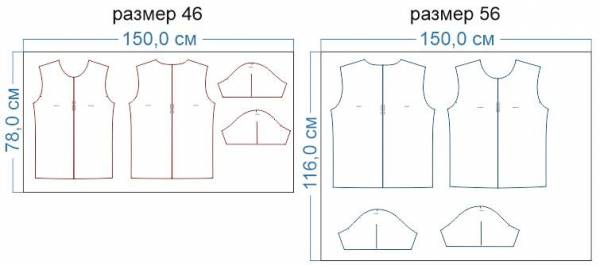 Построение выкройки футболки