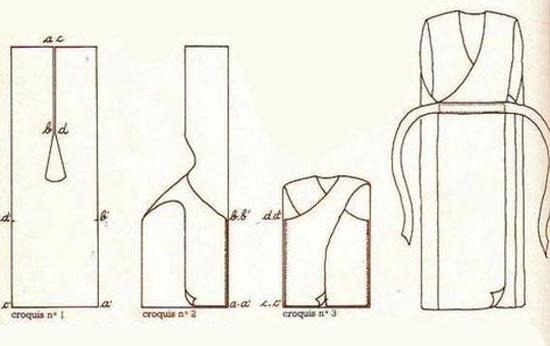 Выкройка сарафана с запахом